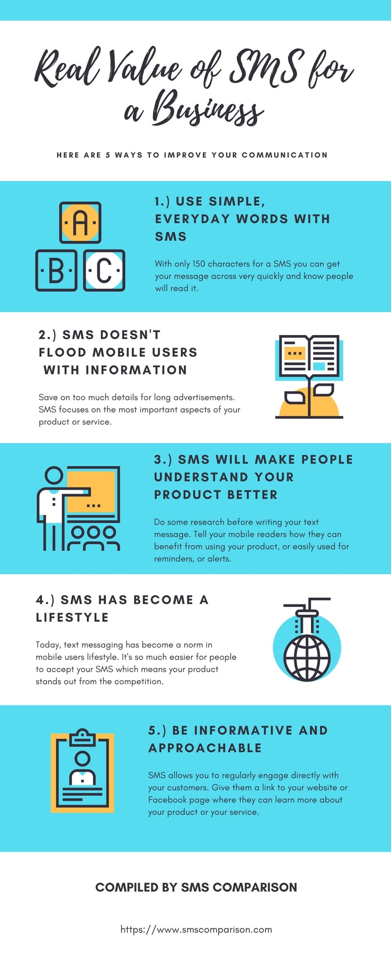 Real Value of SMS for a Business